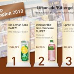 Shop Champion 2010_2:Layout 1